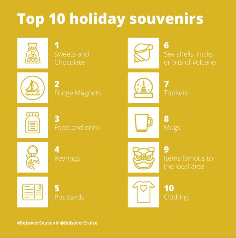 Top 10 holiday souvenirs