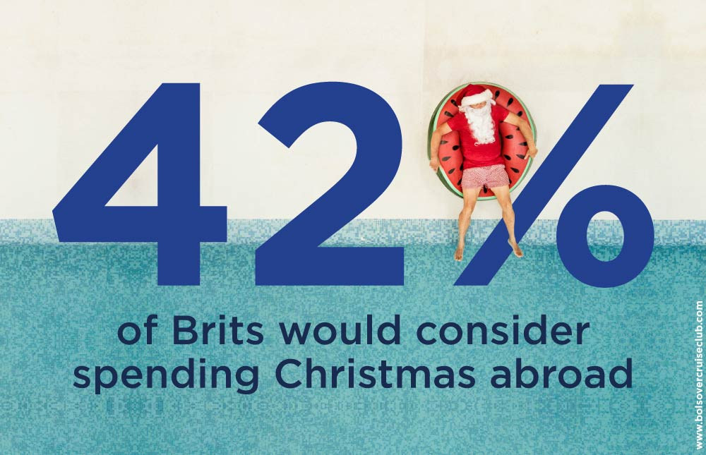 brits spending christmas abroad